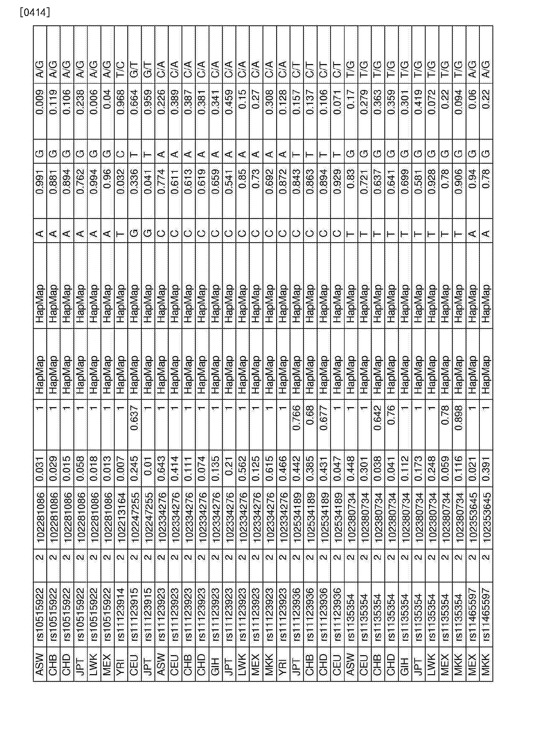 Figure CN107109494AD00851