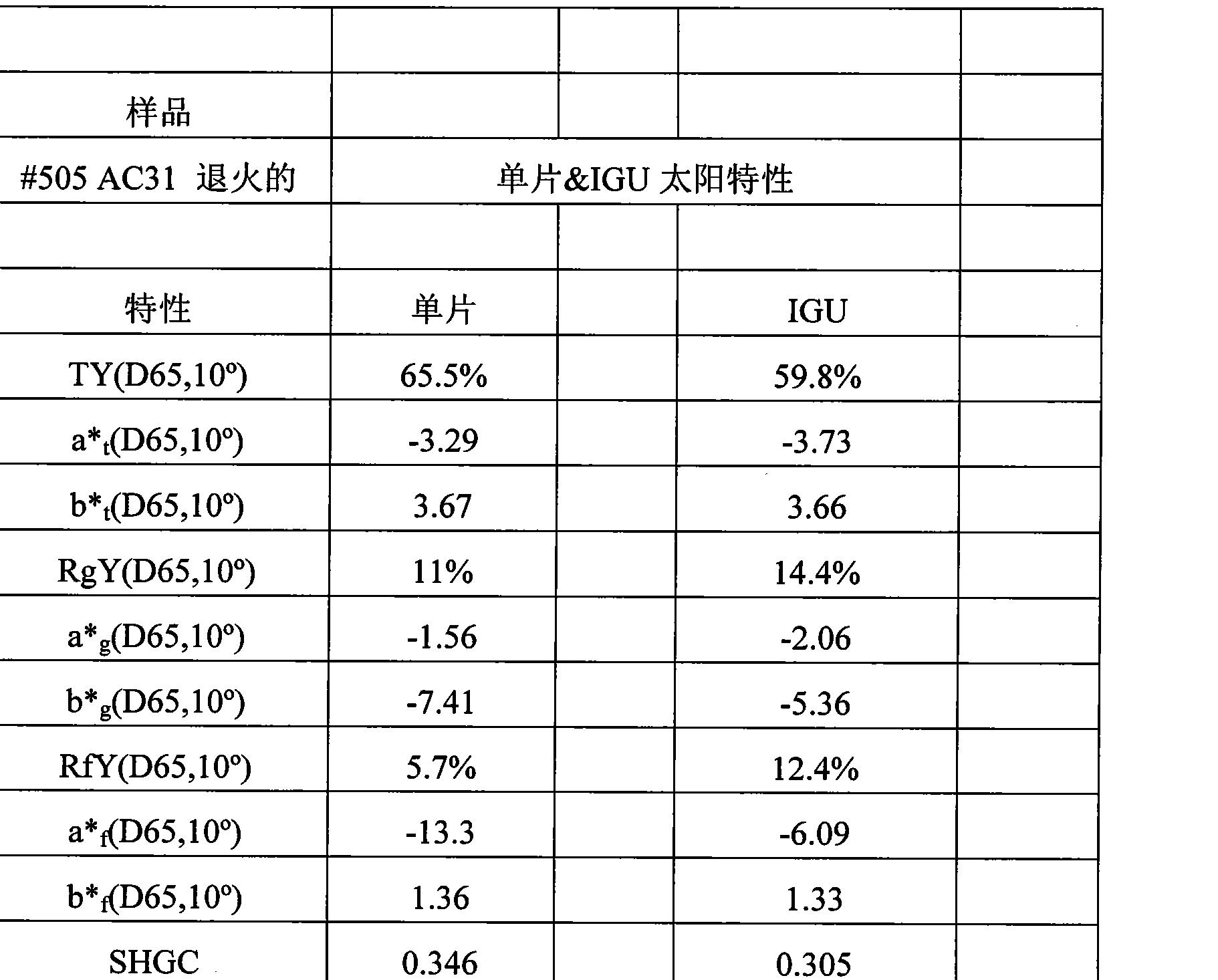 Figure CN101925552BD00321