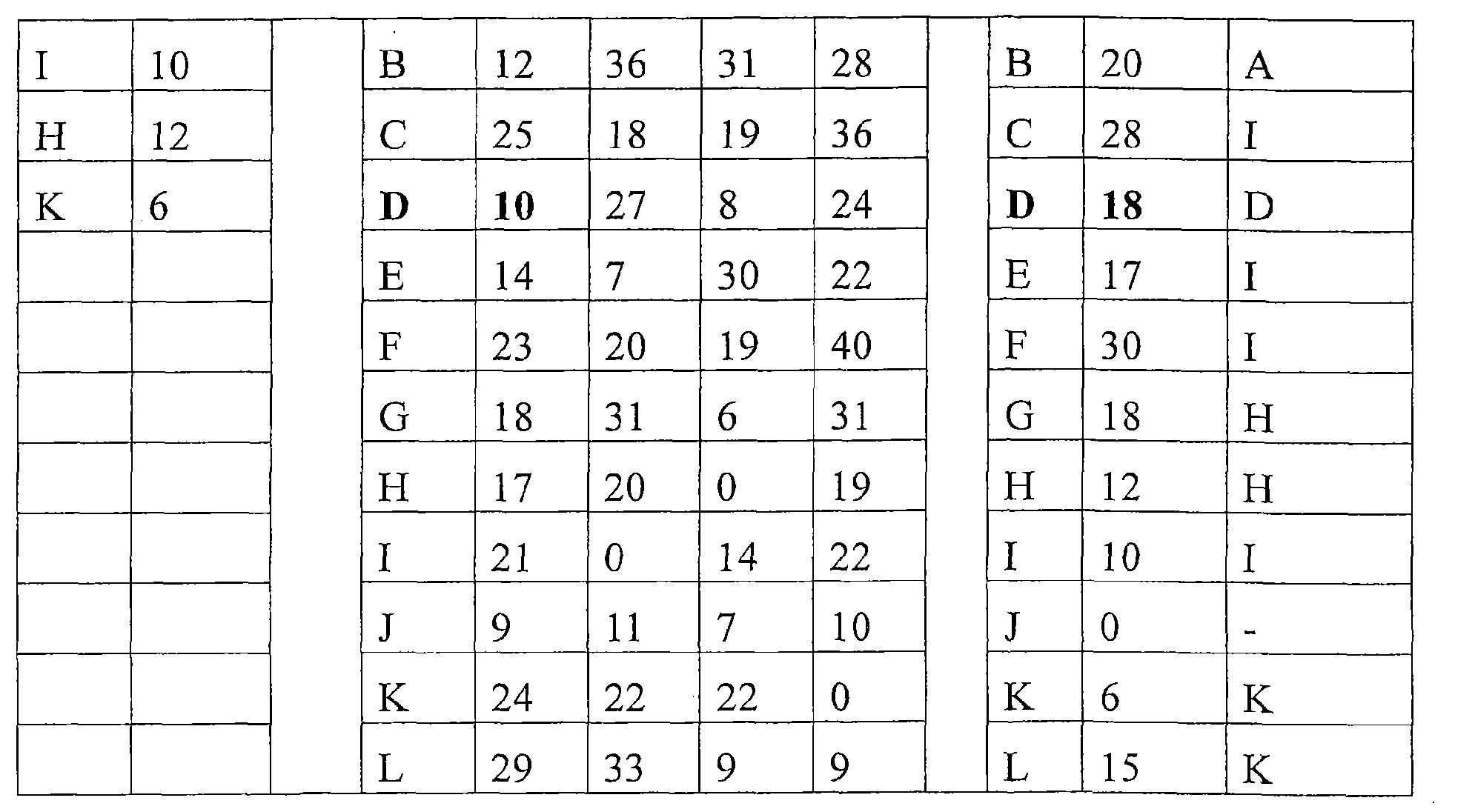 Figure CN1989745BD00121