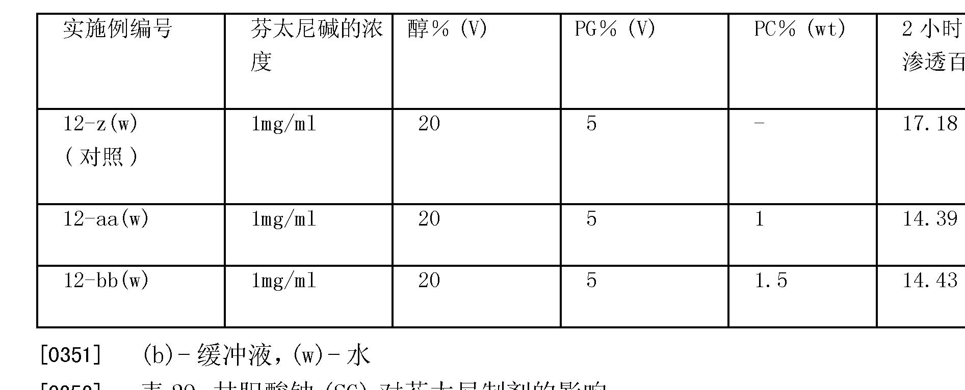 Figure CN101378735BD00383