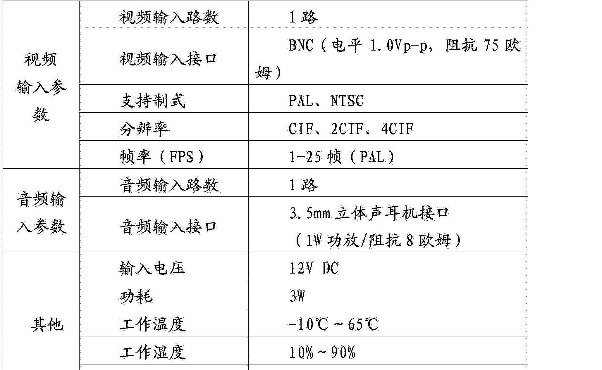 Figure CN102843179AD00111