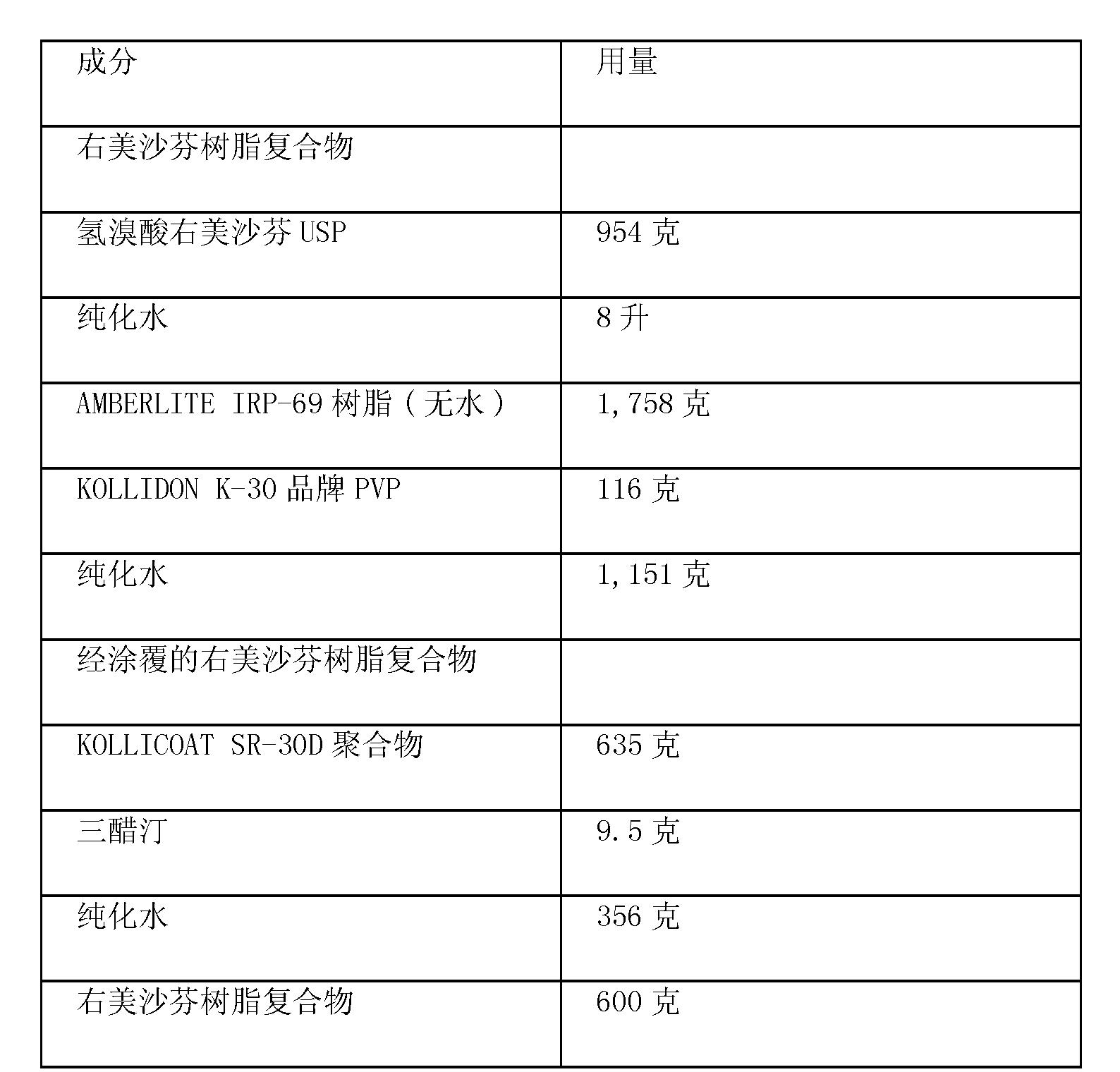 Figure CN102488652BD00341