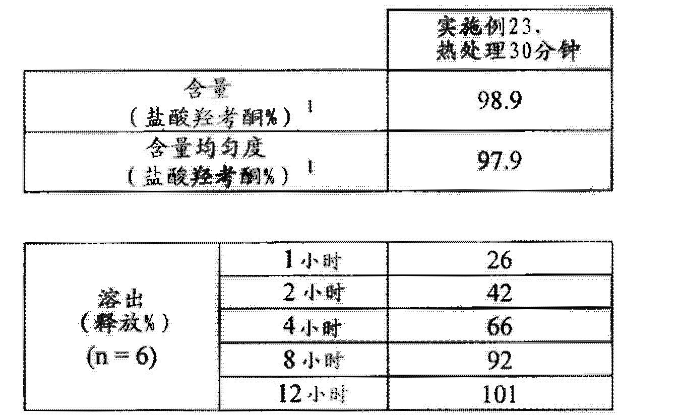 Figure CN102743355BD01501