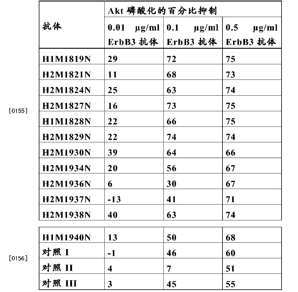 Figure CN103917562BD00301