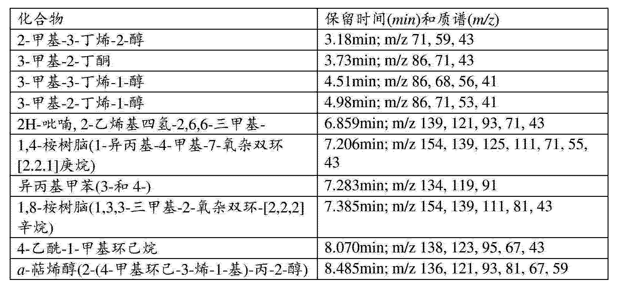 Figure CN103025688AD00381