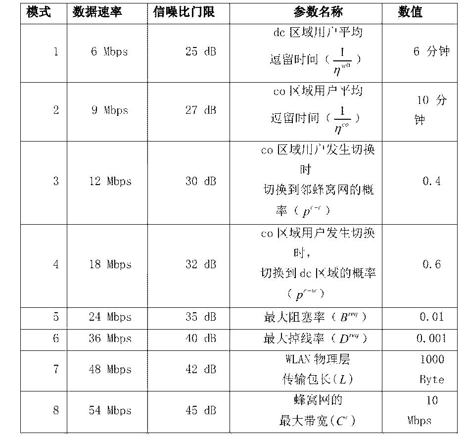 Figure CN103269508BD00181