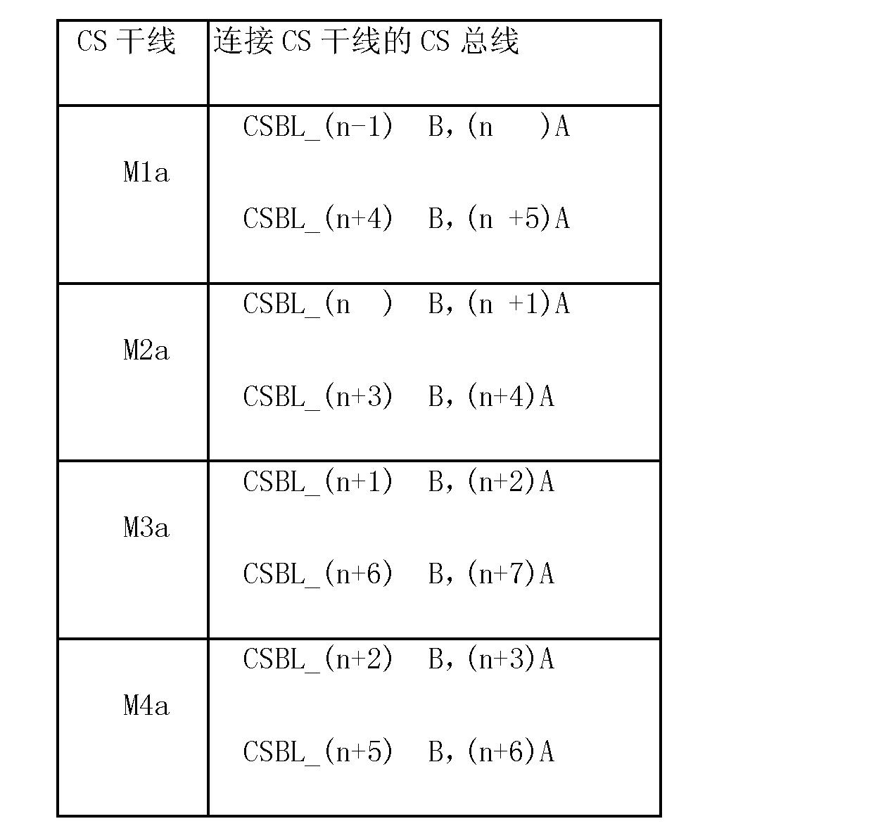 Figure CN101510034BD00521