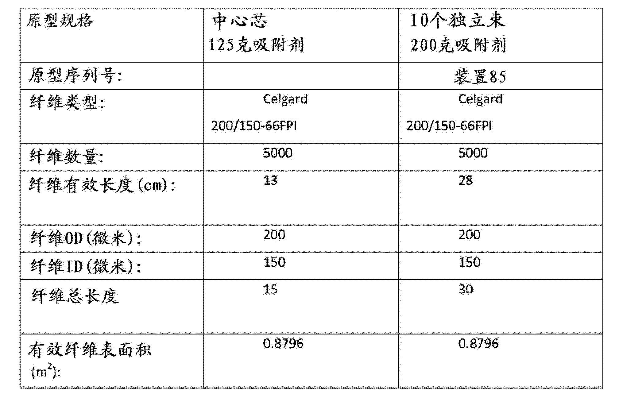 Figure CN102711865BD00121