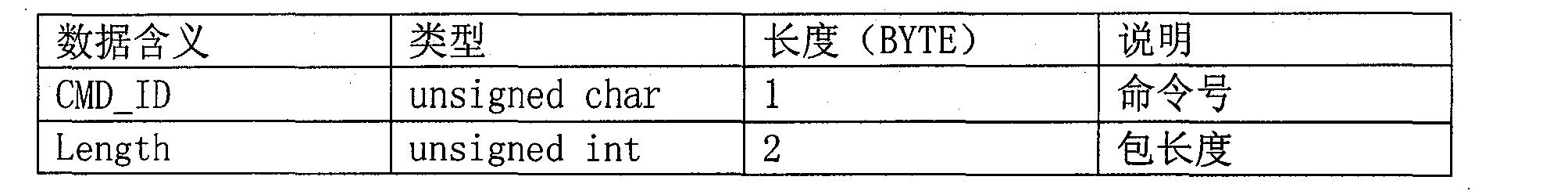 Figure CN101350637BD00112