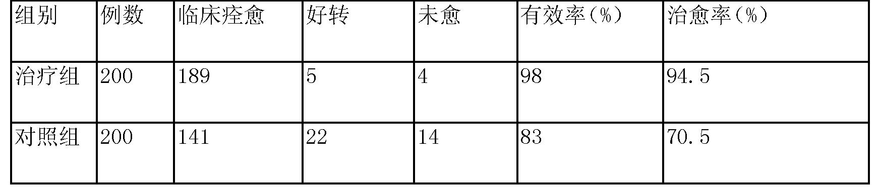 Figure CN103156972BD00061