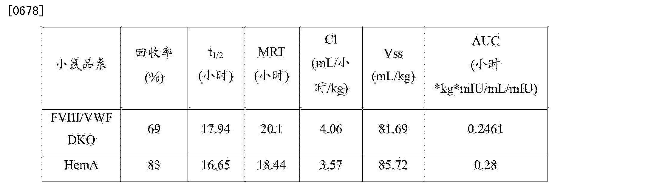 Figure CN104661674AD01361