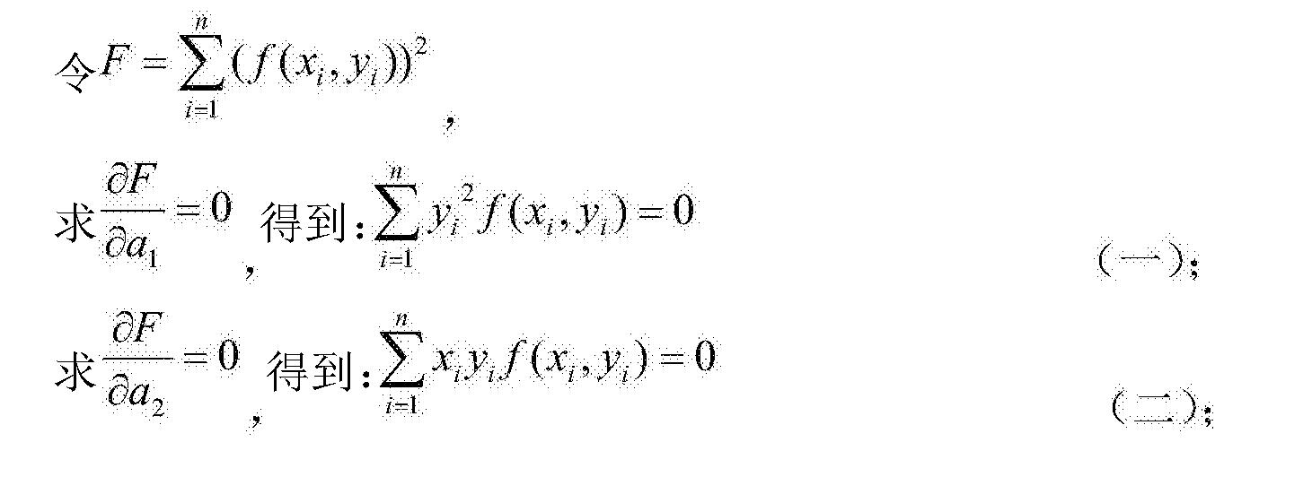 Figure CN106355228AC00021