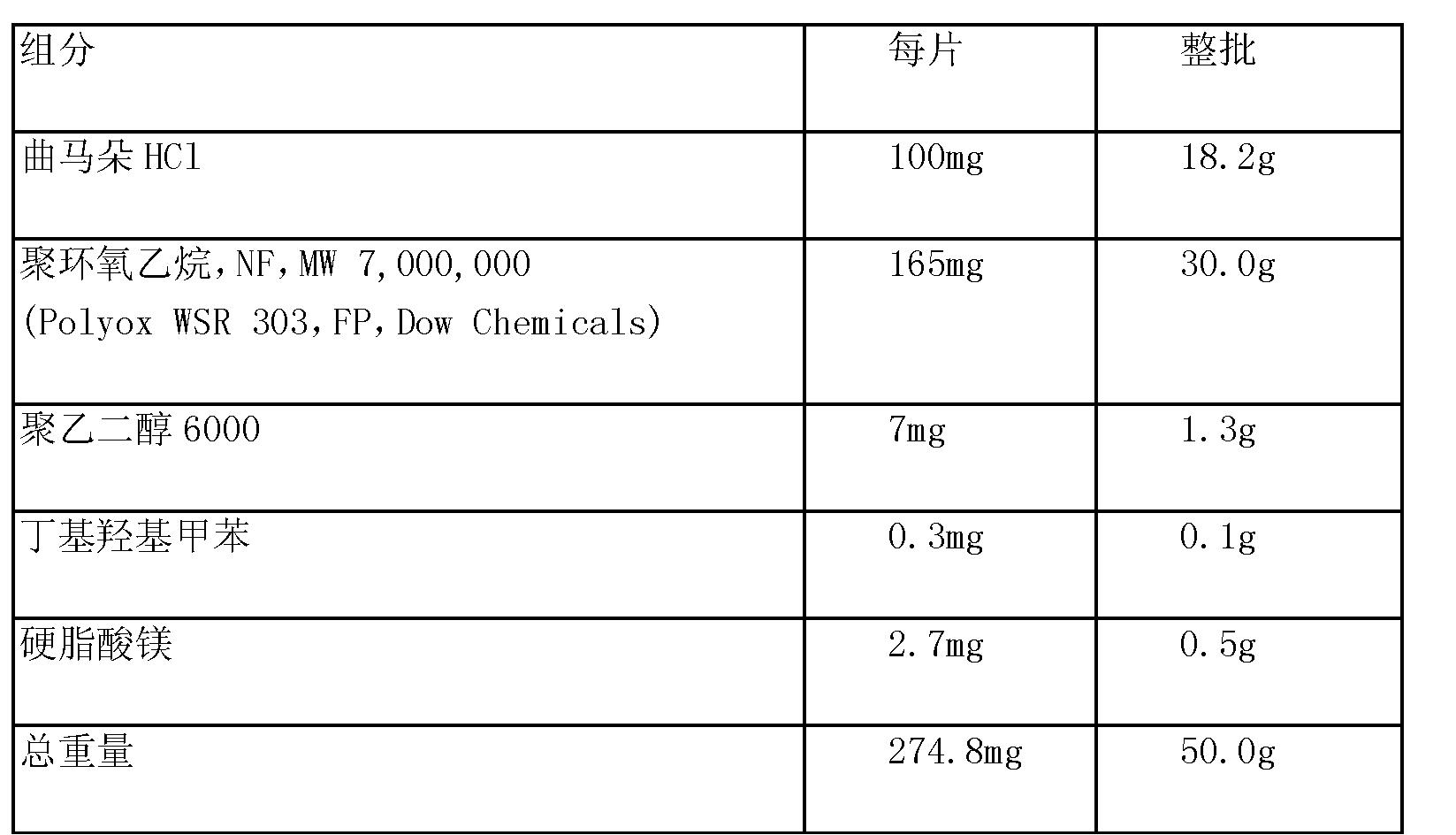 Figure CN1917862BD00231
