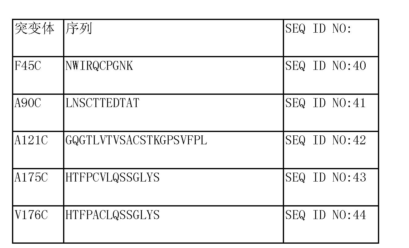 Figure CN103068406AD00441