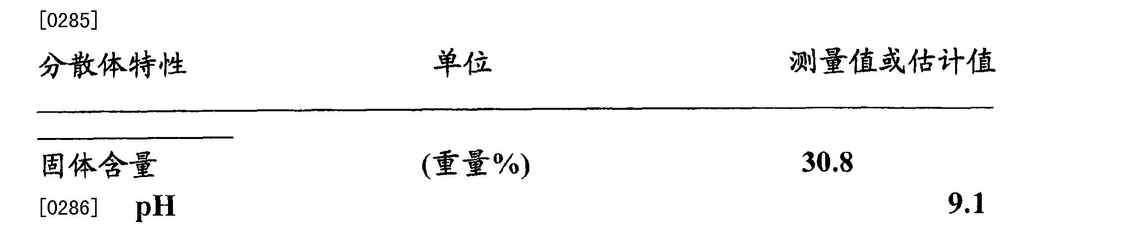 Figure CN101778870BD00293