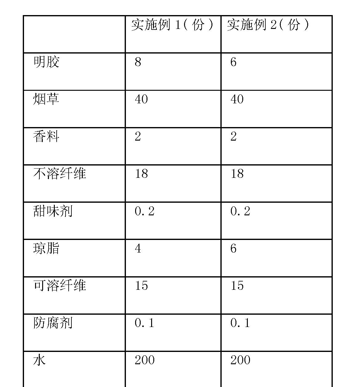 Figure CN102669810BD00601