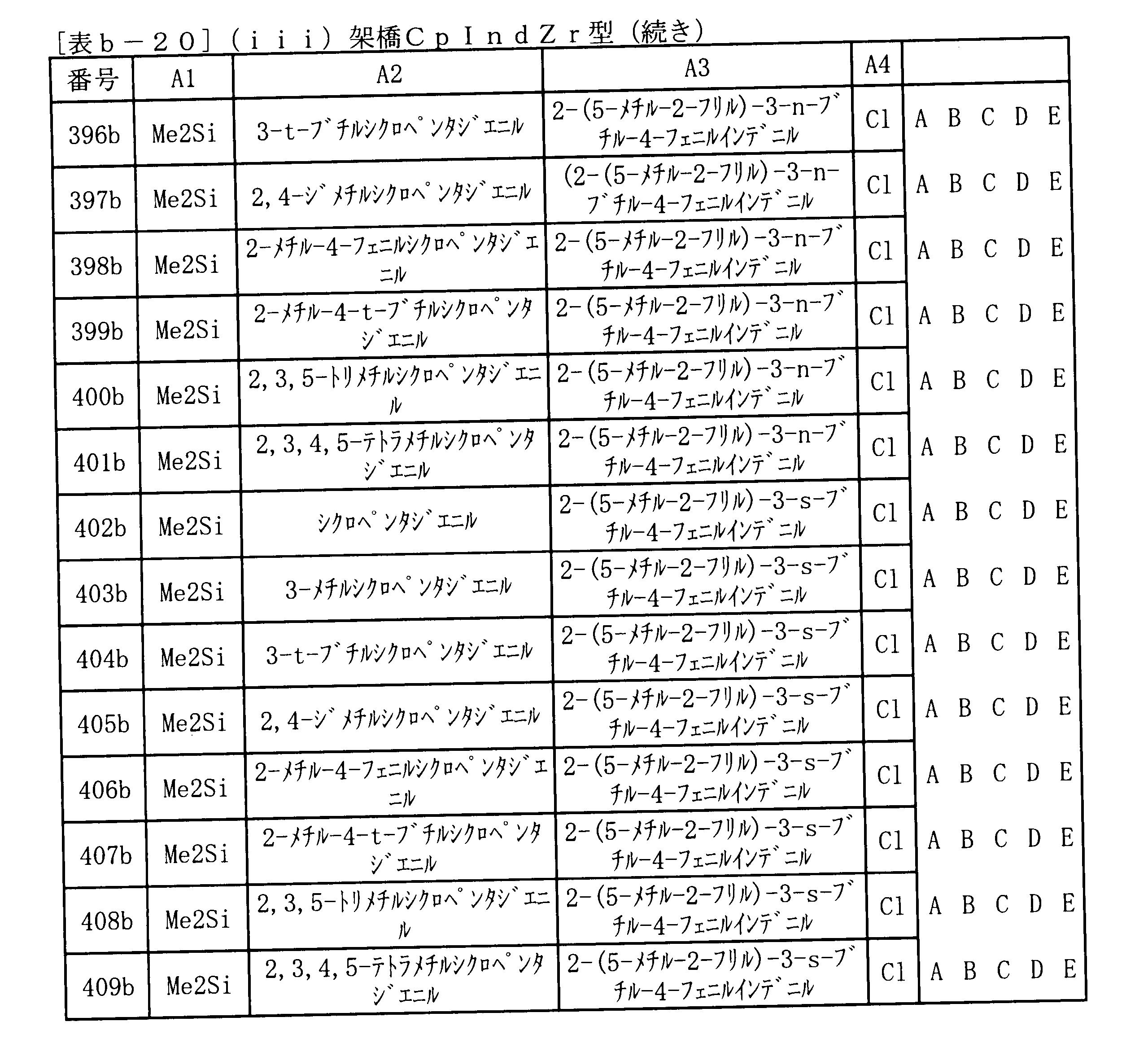 Figure JPOXMLDOC01-appb-T000064