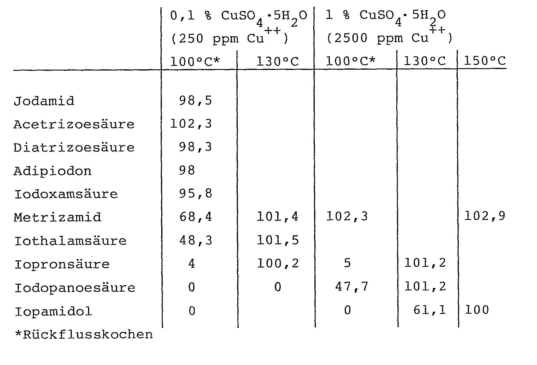 Ep0106934a1 Verfahren Zur Rückgewinnung Von Jod Aus