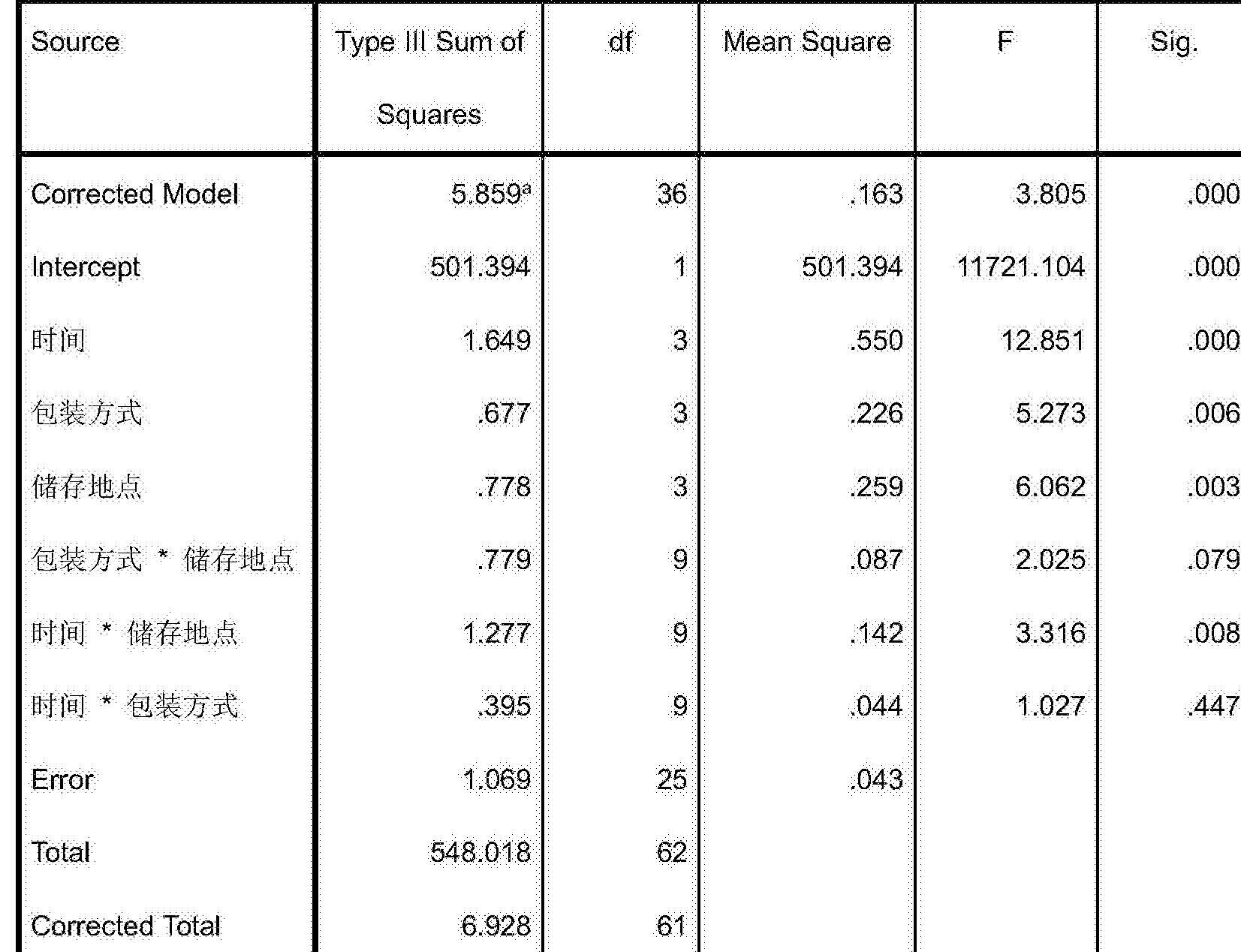 Figure CN106617274AD00131