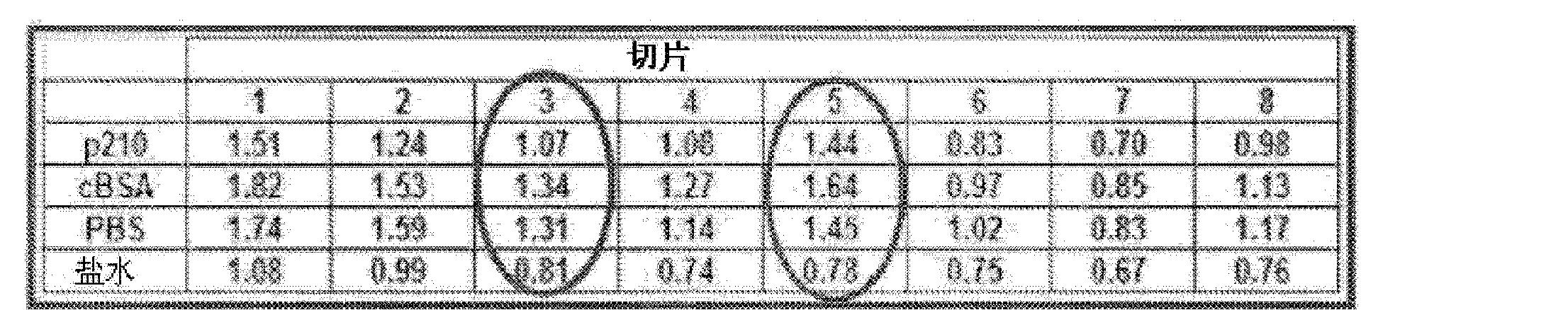 Figure CN103501806AD00341