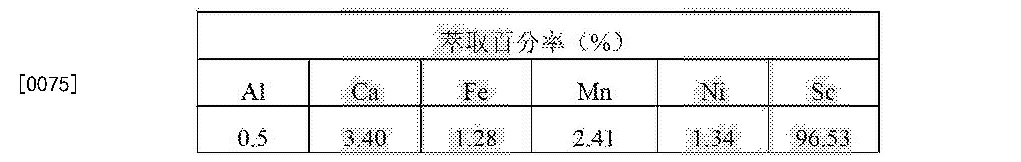 Figure CN103468980BD00102