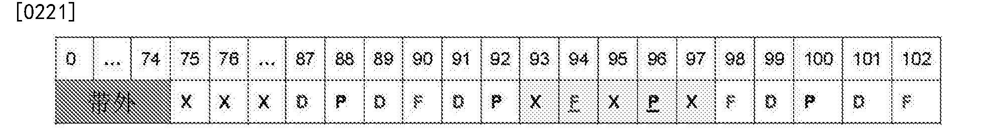 Figure CN107181660AD00272