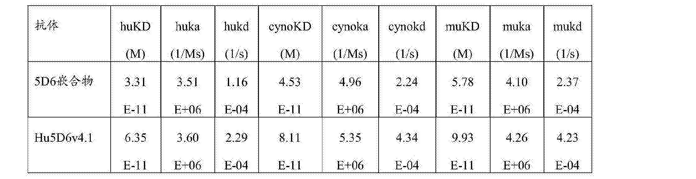 Figure CN105744954AD00791