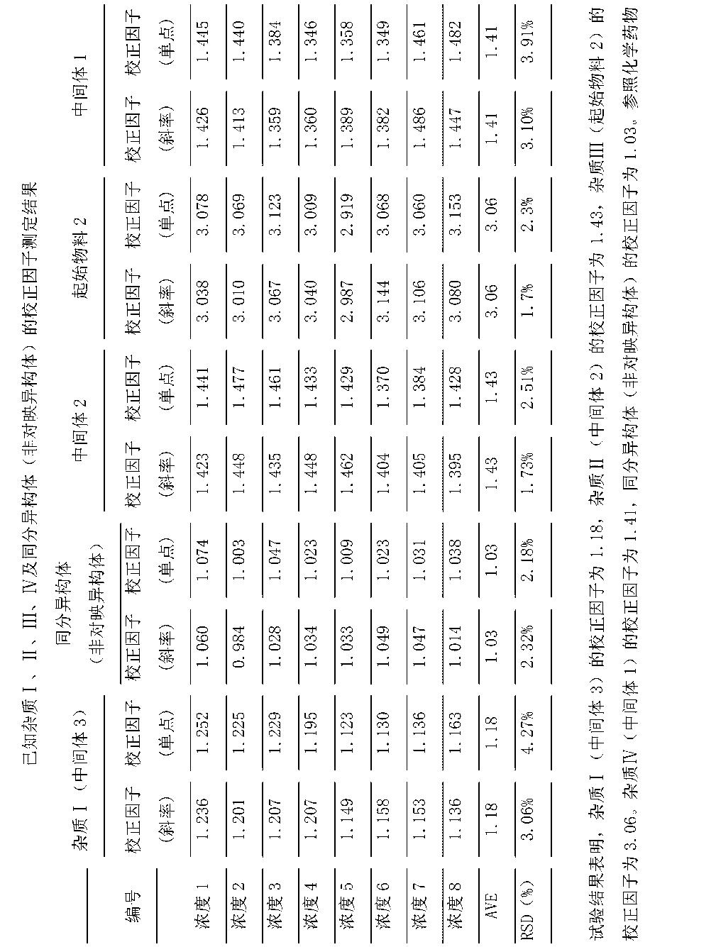 Figure CN104459004AD00131
