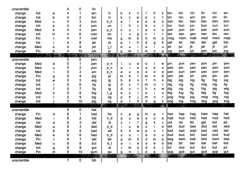 Figure US20050153263A1-20050714-P00040