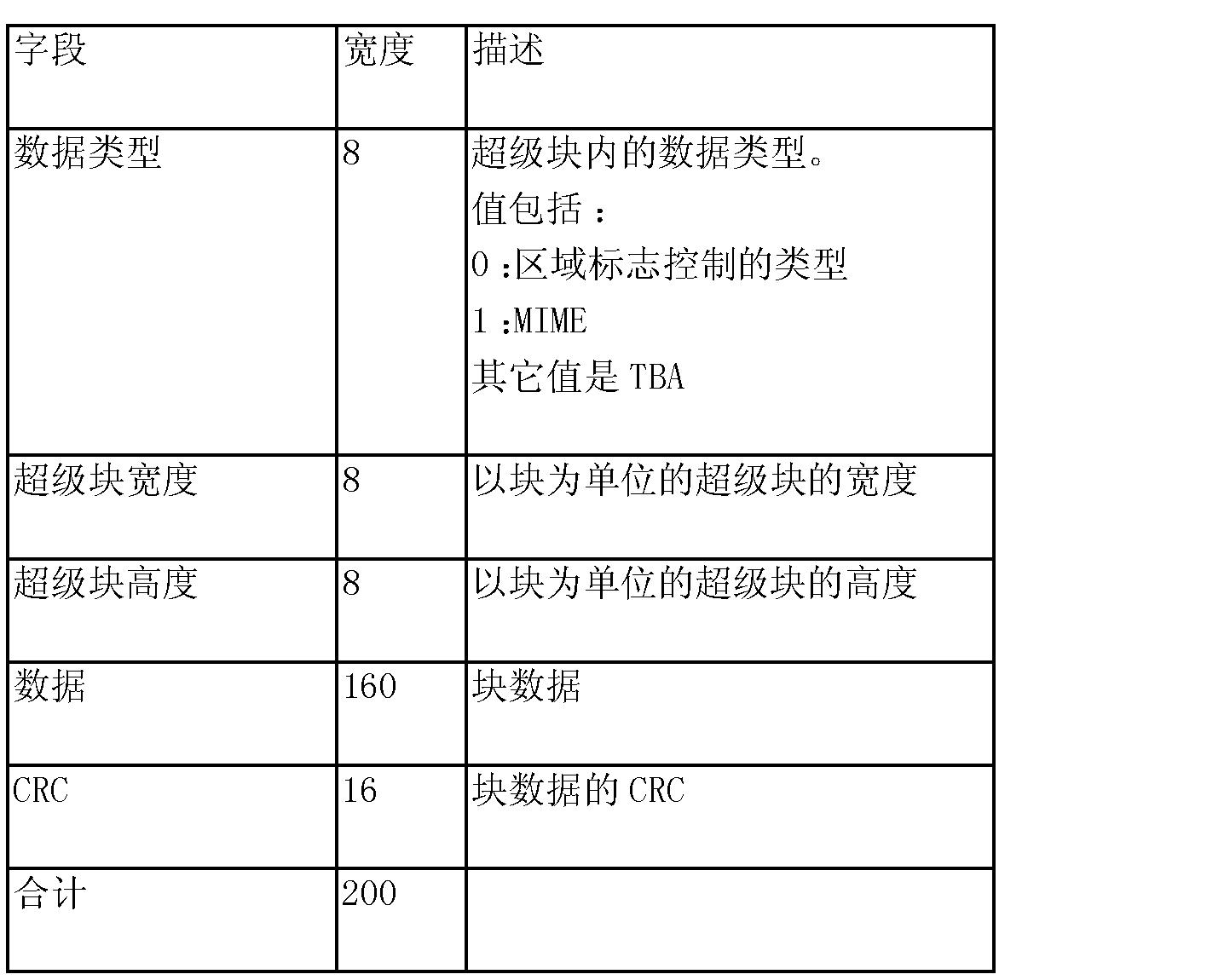 Figure CN101006454BD00681
