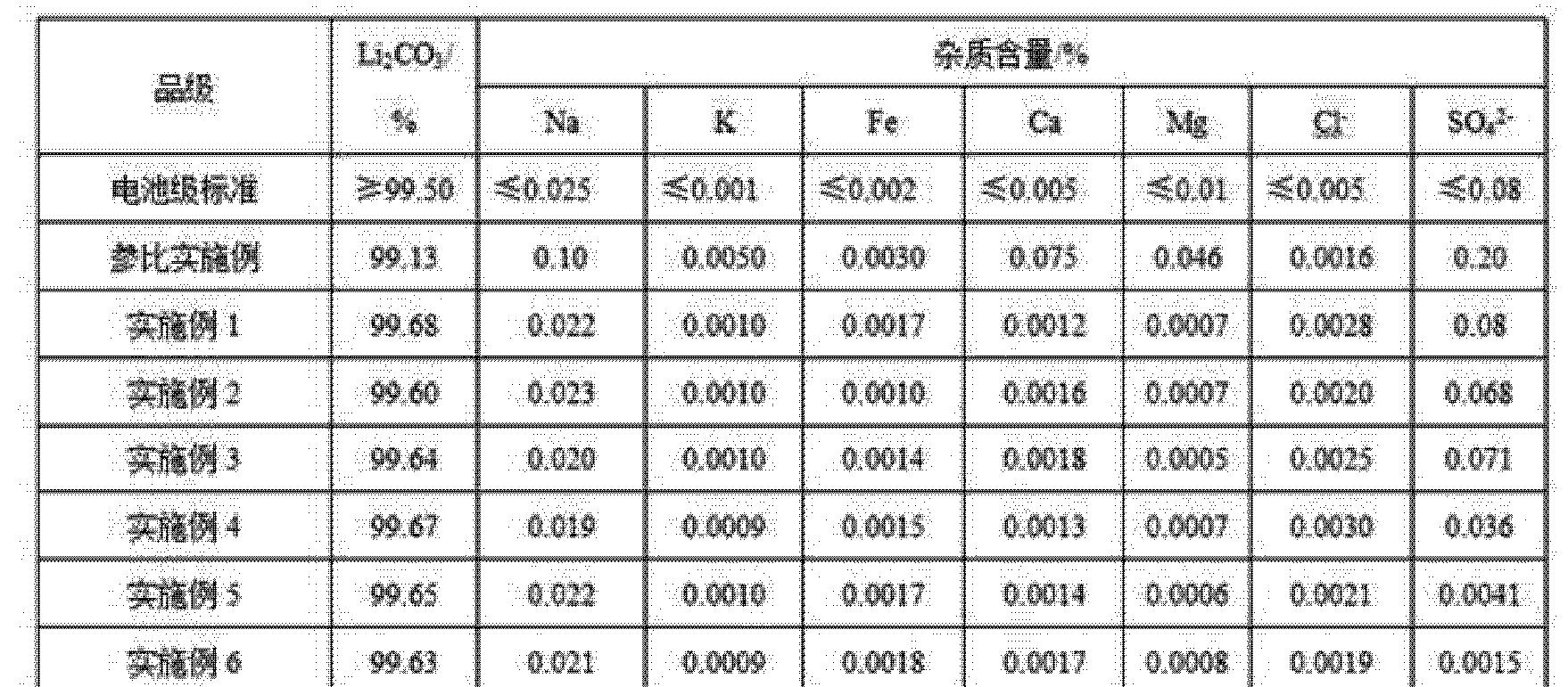 Figure CN103086405BD00111