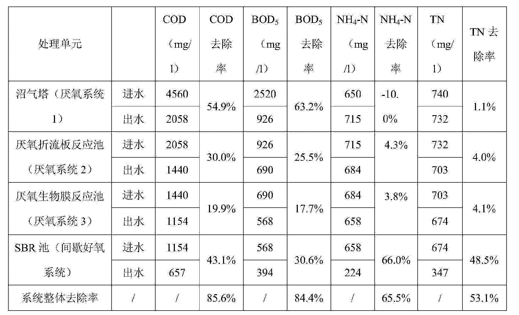 Figure CN104326561AD00071