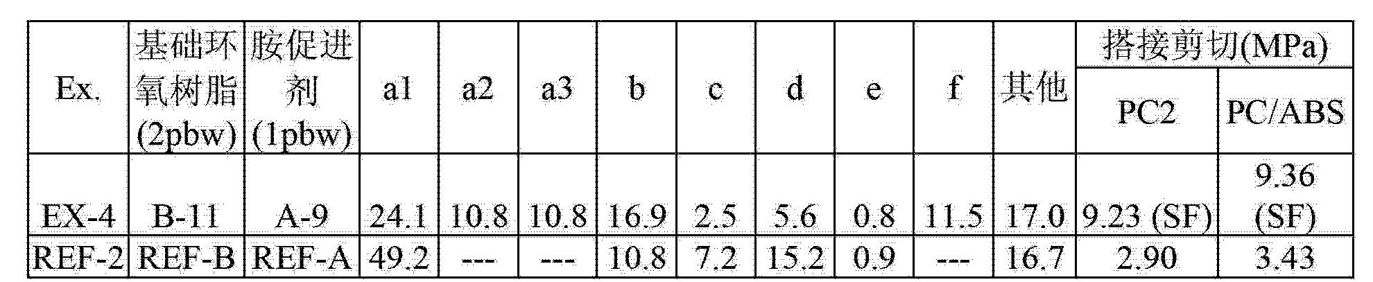 Figure CN103068946BD00182