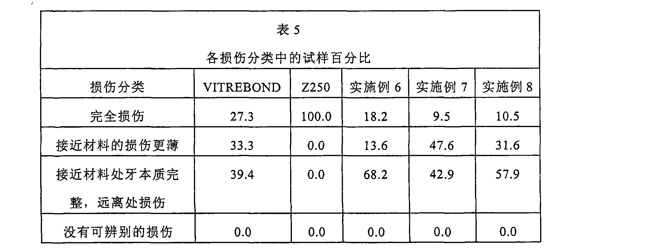 Figure CN101115459BD00291
