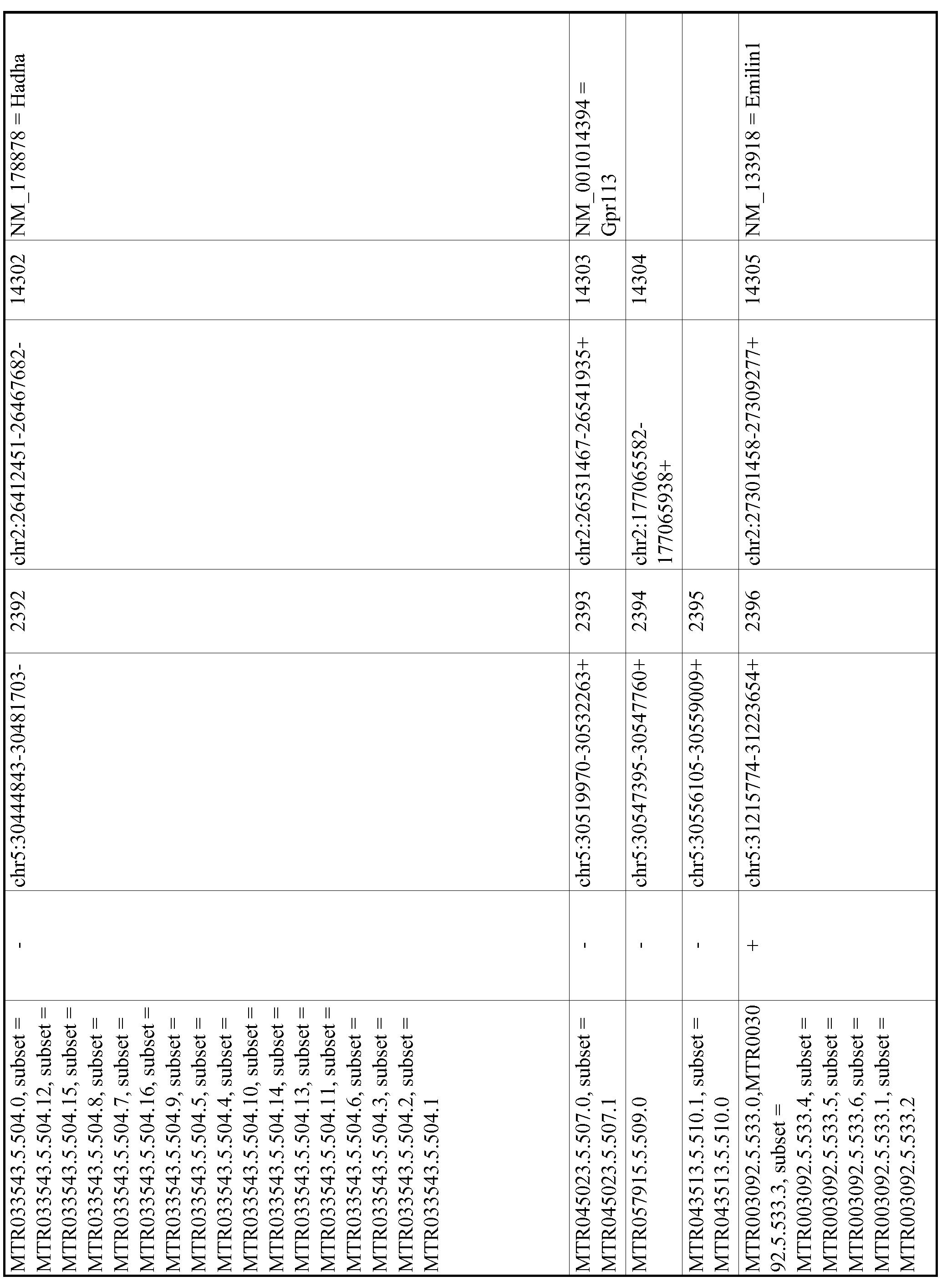 Figure imgf000520_0001