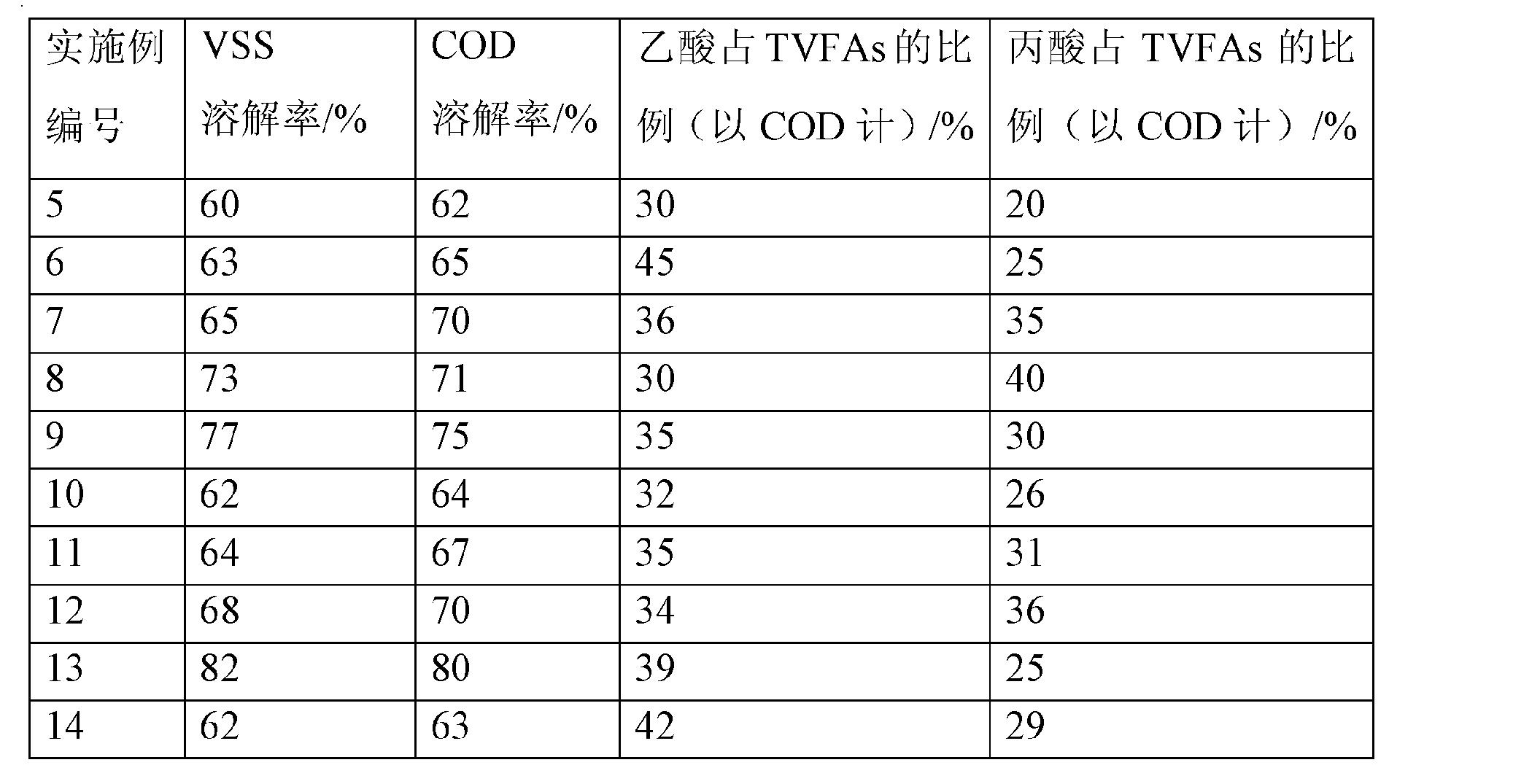 Figure CN102060412BD00101