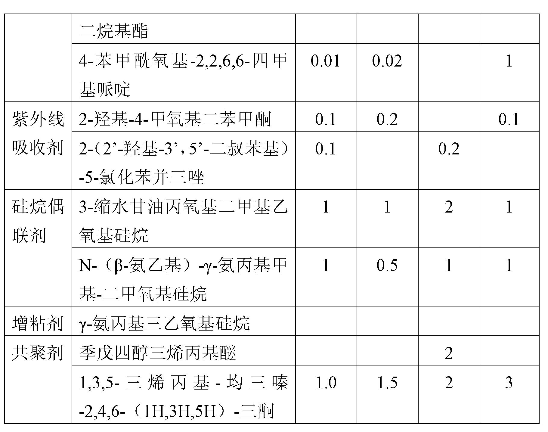 Figure CN102153958AD00091