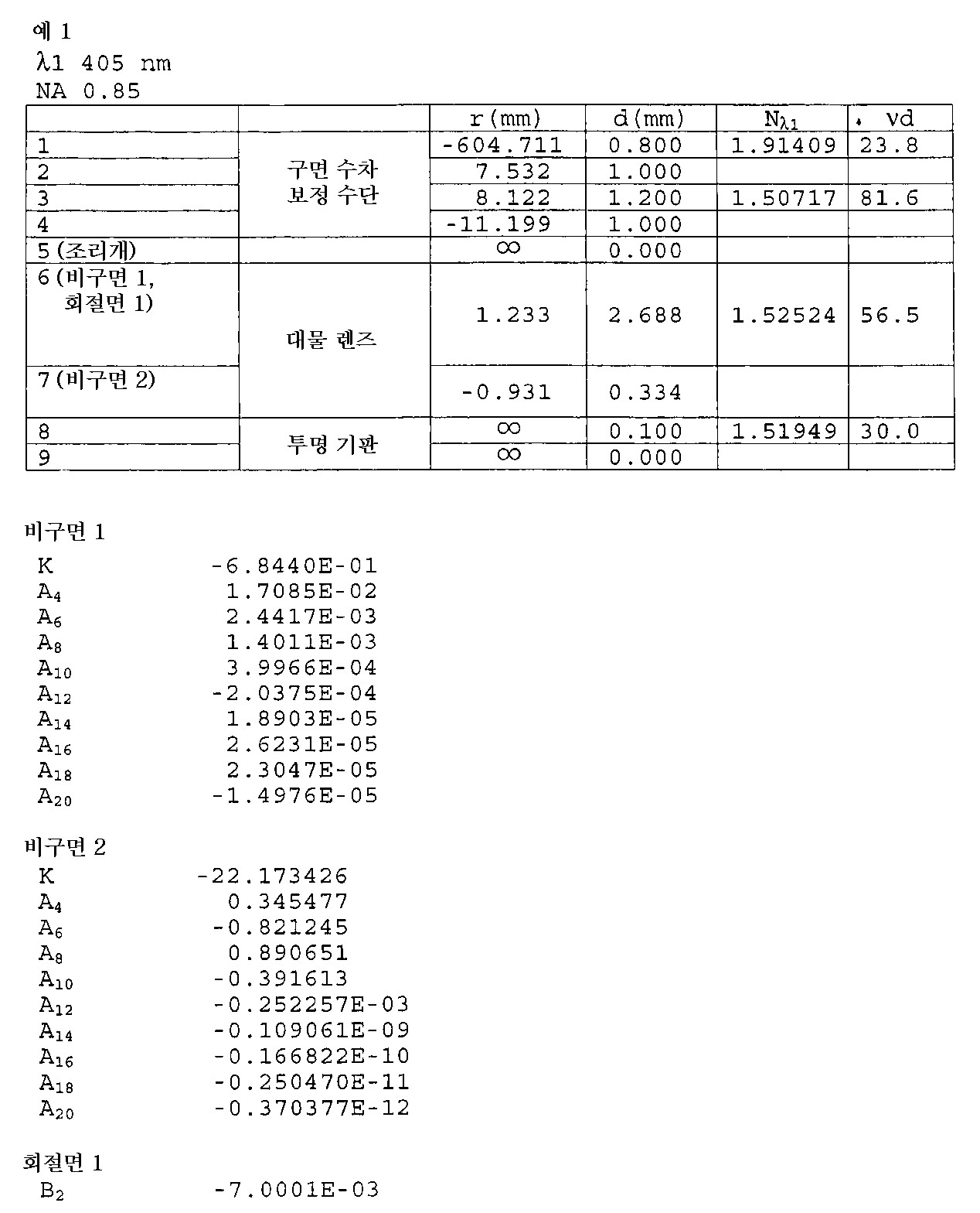 Figure 112007068264816-pat00003