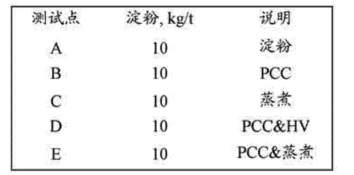 Figure CN104508202AD00151