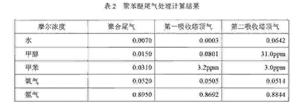 Figure CN109012037AD00071