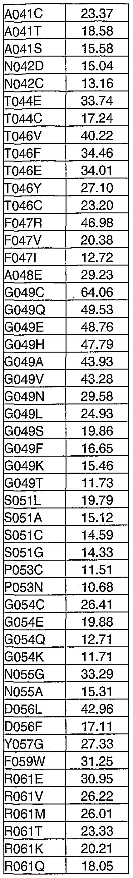 Figure imgf000292_0002