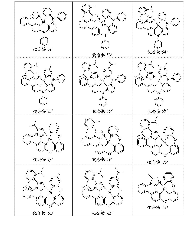 Figure CN106749425AC00221