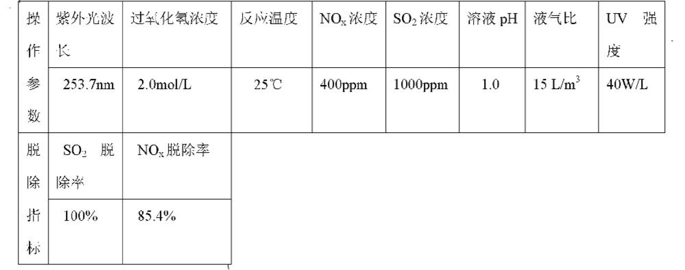 Figure CN101940871AD00122