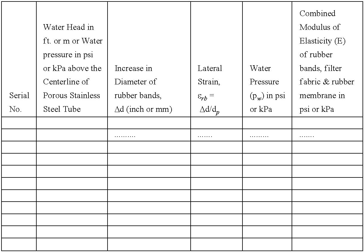 Figure US20160356685A1-20161208-C00002