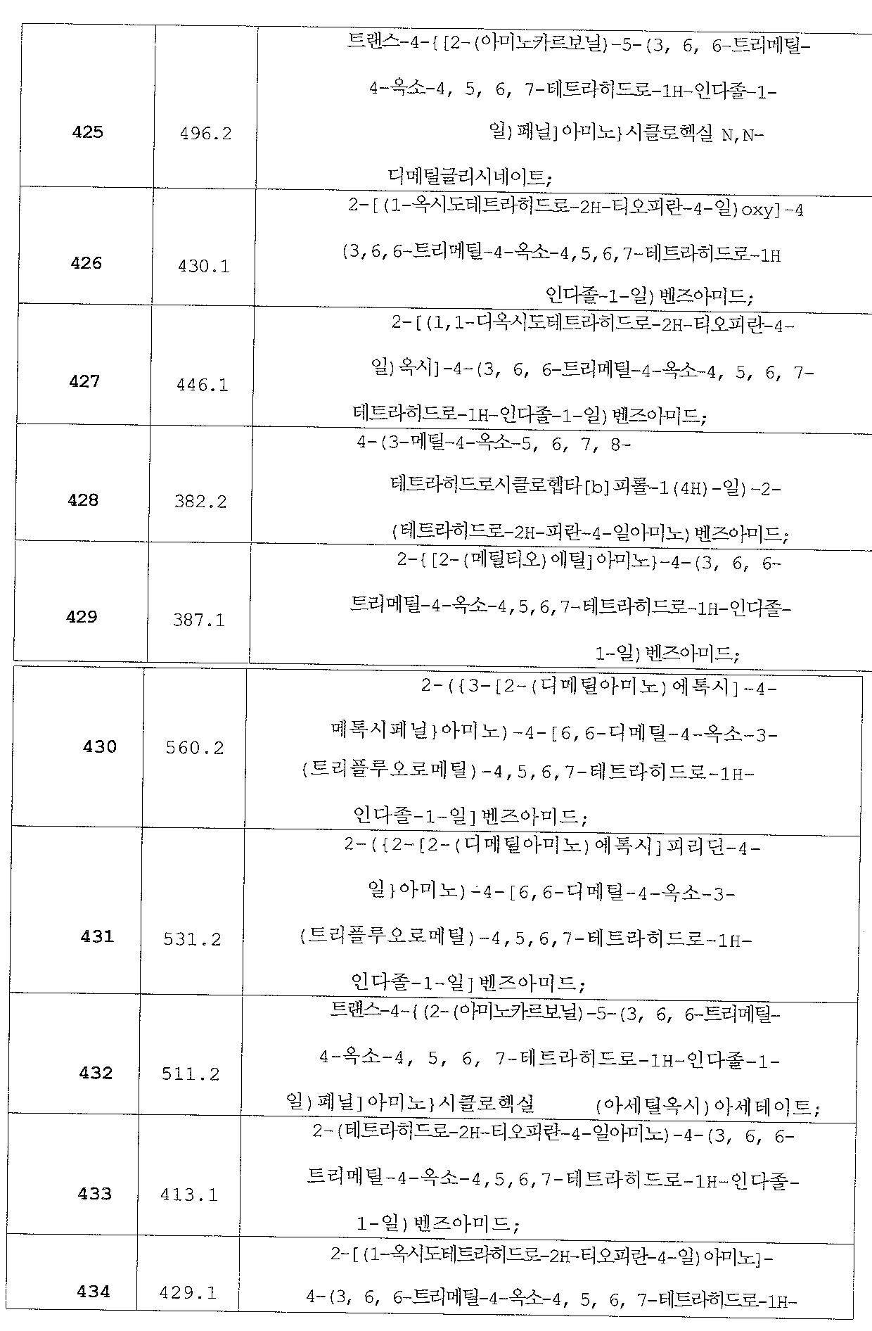 Figure 112013069739518-pat00102