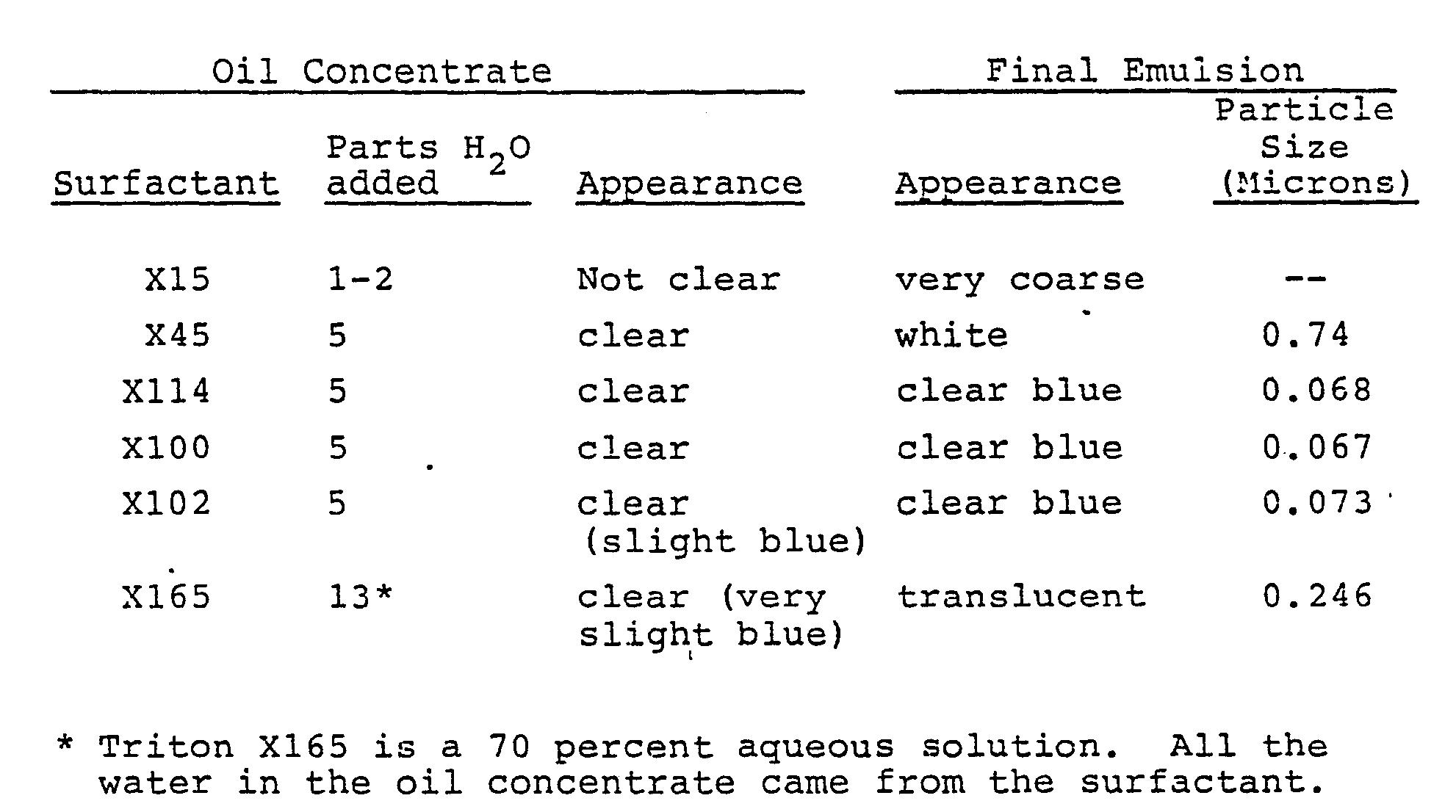 EP0138192A1 - Method of preparing polyorganosiloxane emulsions