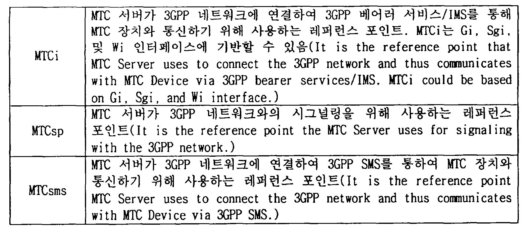 Figure 112013105058412-pct00003