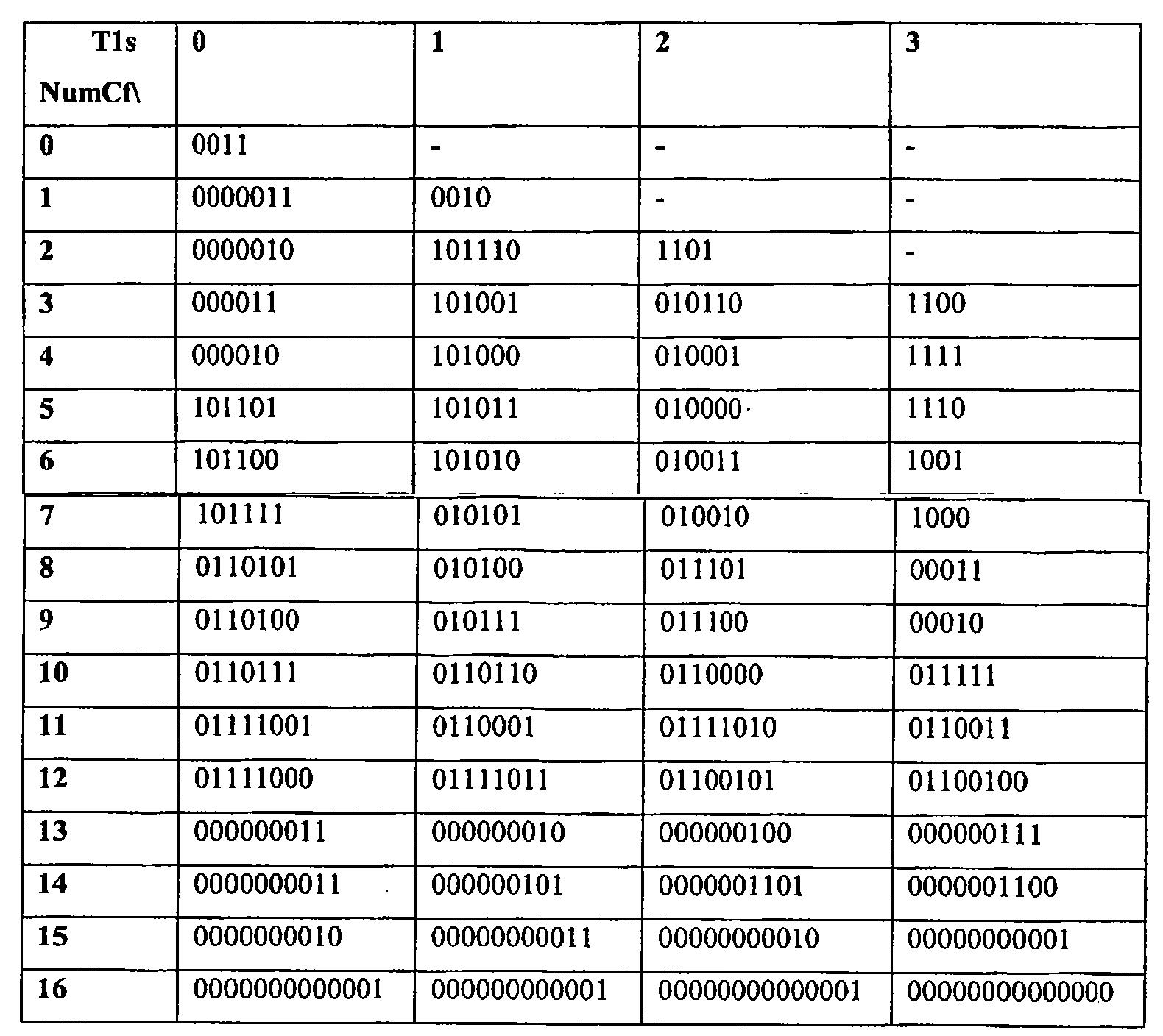 Figure 112004043188316-pct00005