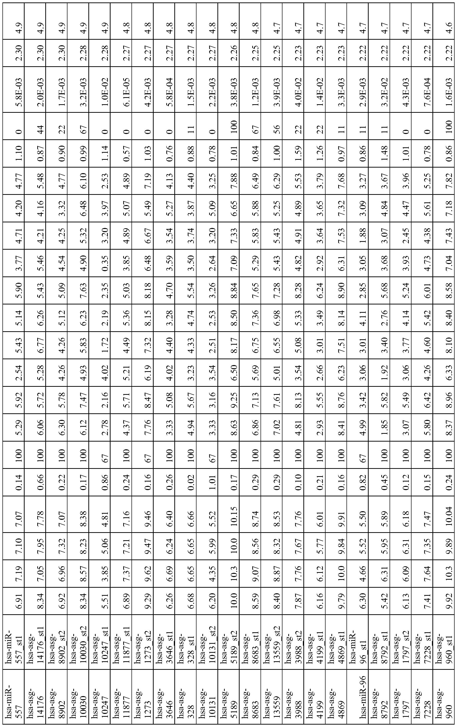 Figure imgf000177_0001