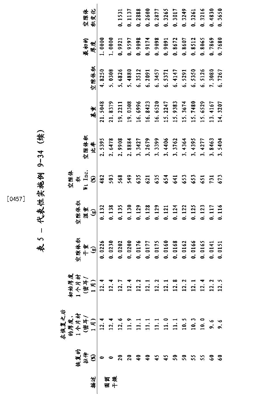 Figure CN104195865BD00441
